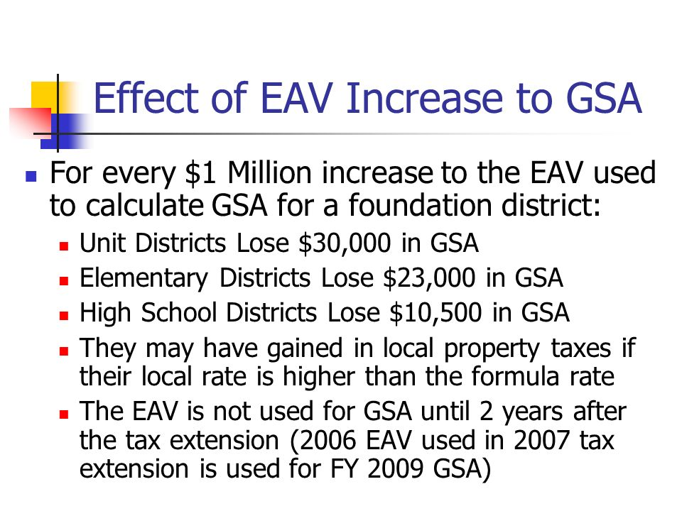 Effect of EAV Increase to GSA For every $1 Million increase to the EAV used to calculate GSA for a foundation district: Unit Districts Lose $30,000 in