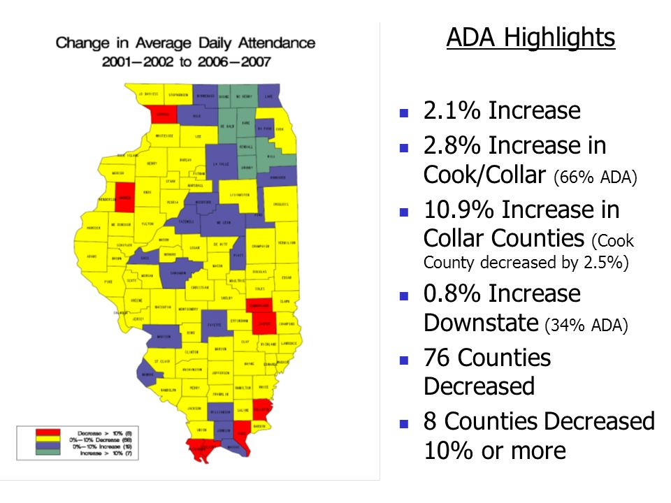 ADA Highlights 2.1% Increase 2.8% Increase in Cook/Collar (66% ADA) 10.9% Increase in Collar Counties (Cook County decreased by 2.5%) 0.8% Increase Do