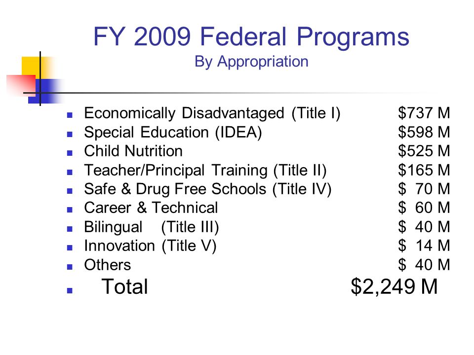 FY 2009 Federal Programs By Appropriation Economically Disadvantaged (Title I)$737 M Special Education (IDEA)$598 M Child Nutrition$525 M Teacher/Prin
