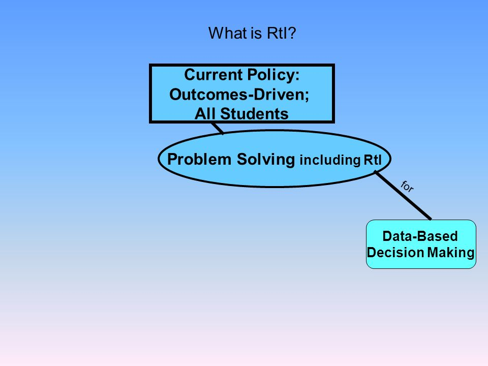 Problem Solving including RtI Data-Based Decision Making for Current Policy: Outcomes-Driven; All Students What is RtI?