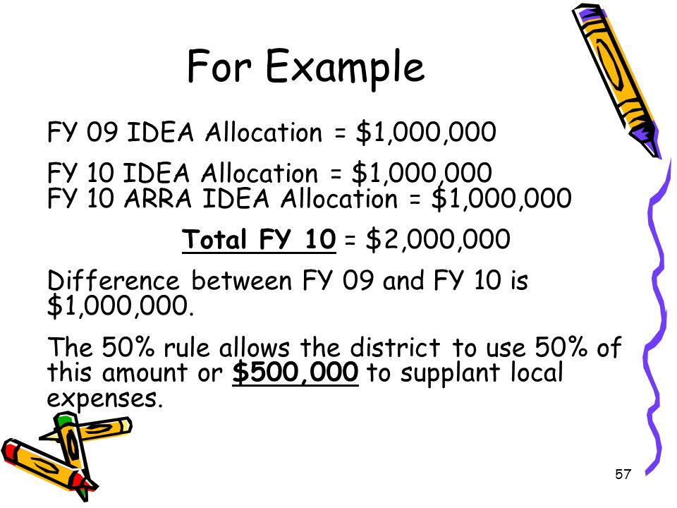 57 For Example FY 09 IDEA Allocation = $1,000,000 FY 10 IDEA Allocation = $1,000,000 FY 10 ARRA IDEA Allocation = $1,000,000 Total FY 10 = $2,000,000 Difference between FY 09 and FY 10 is $1,000,000.