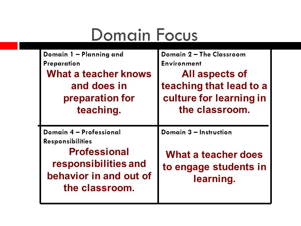 Domain Focus Domain 3 – Instruction What a teacher does to engage students in learning. Domain 4 – Professional Responsibilities Professional responsi