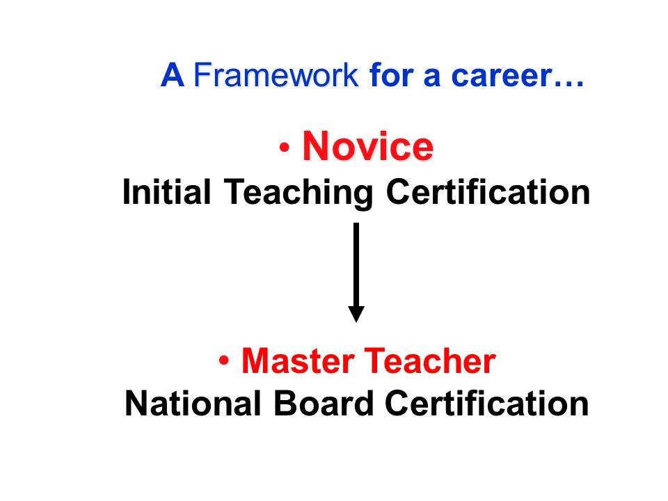 Framework A Framework for a career… Novice Initial Teaching Certification Master Teacher National Board Certification