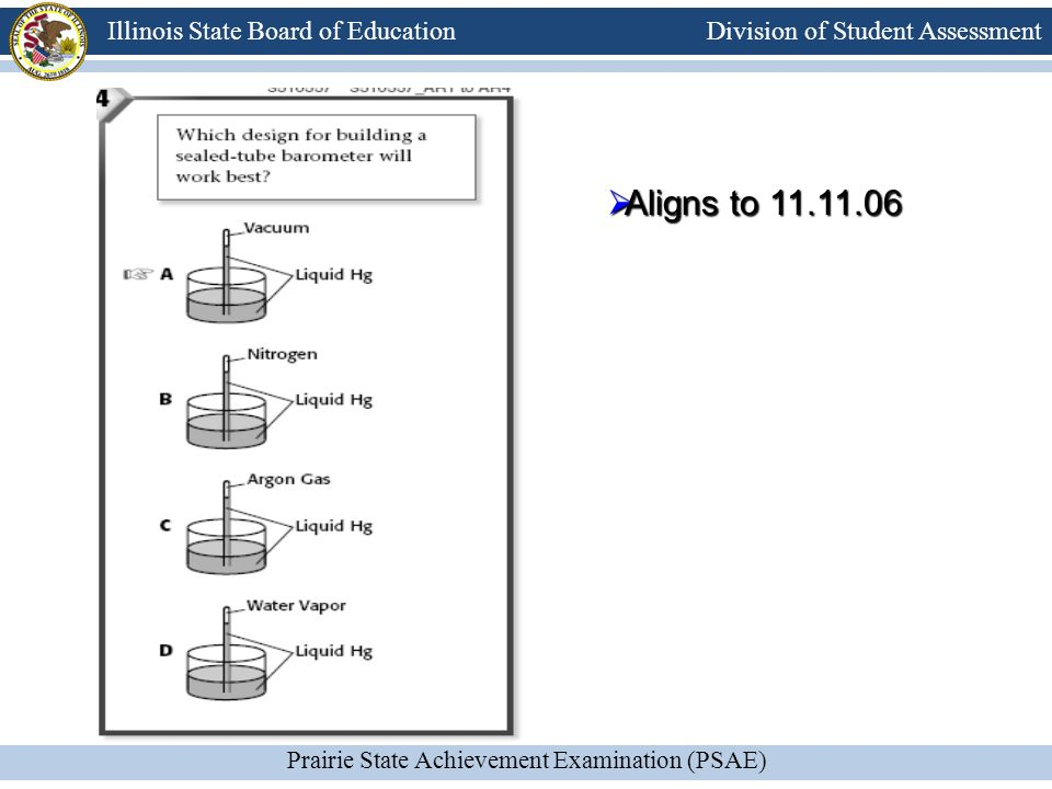 Division of Student Assessment Prairie State Achievement Examination (PSAE) Illinois State Board of Education Aligns to 11.11.06 Aligns to 11.11.06