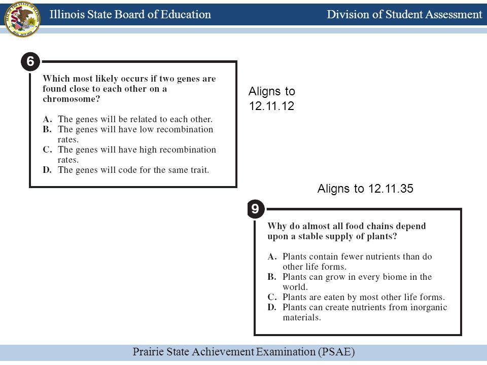 Division of Student Assessment Prairie State Achievement Examination (PSAE) Illinois State Board of Education Aligns to 12.11.35 Aligns to 12.11.12