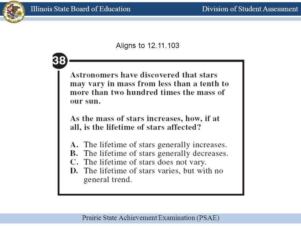 Division of Student Assessment Prairie State Achievement Examination (PSAE) Illinois State Board of Education Aligns to 12.11.103