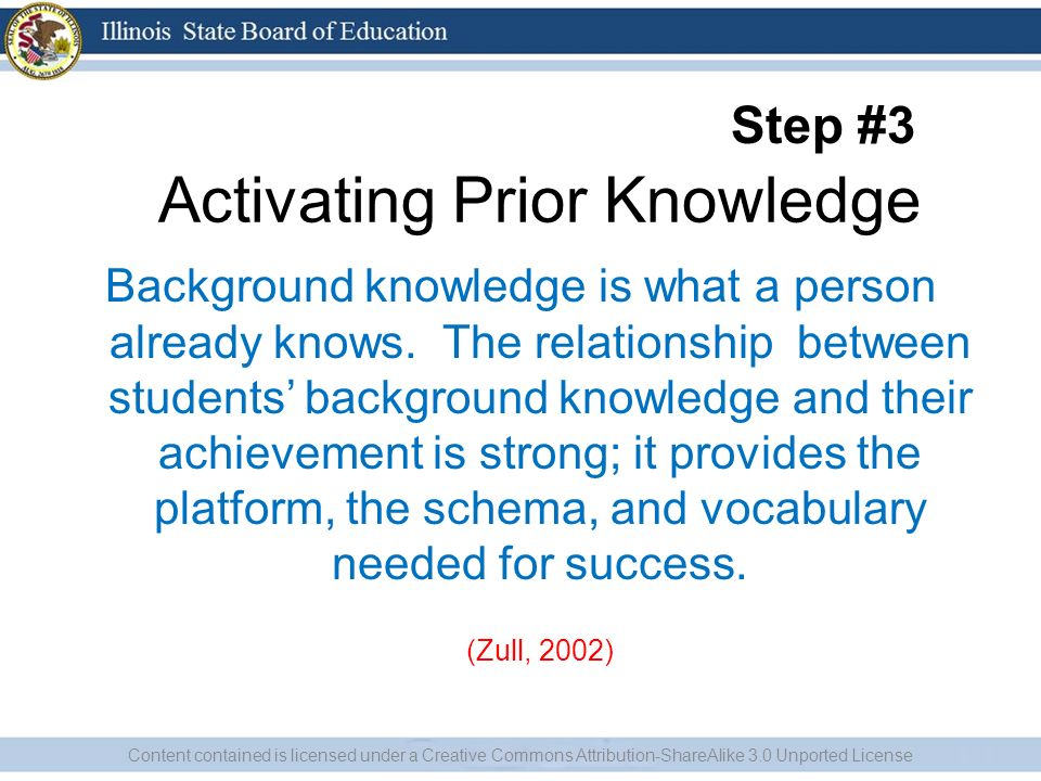 Activating Prior Knowledge Background knowledge is what a person already knows.