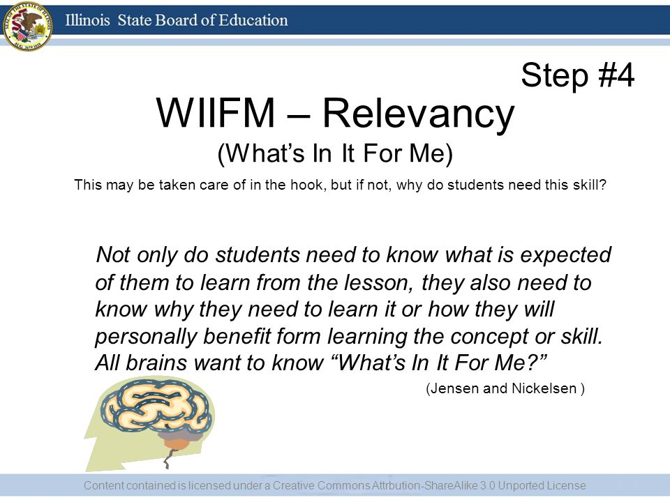 WIIFM – Relevancy (Whats In It For Me) This may be taken care of in the hook, but if not, why do students need this skill.