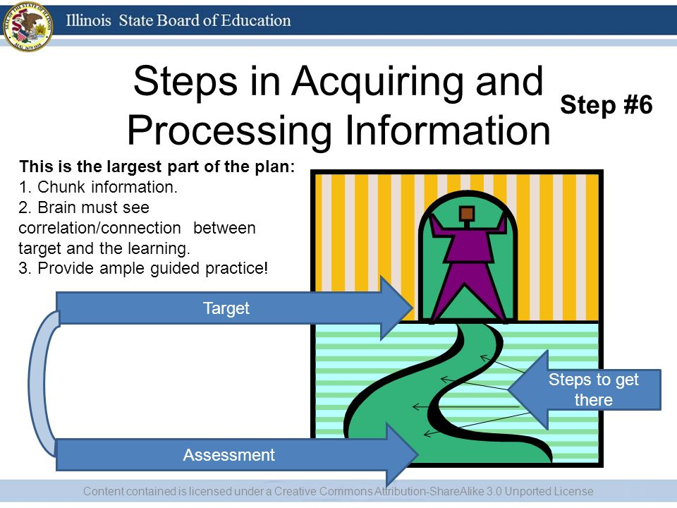 Steps in Acquiring and Processing Information Content contained is licensed under a Creative Commons Attribution-ShareAlike 3.0 Unported License Step #6 Target Assessment Steps to get there This is the largest part of the plan: 1.