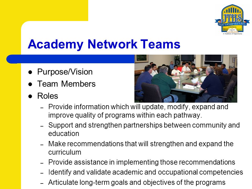 Academy Network Teams Purpose/Vision Team Members Roles – Provide information which will update, modify, expand and improve quality of programs within each pathway.