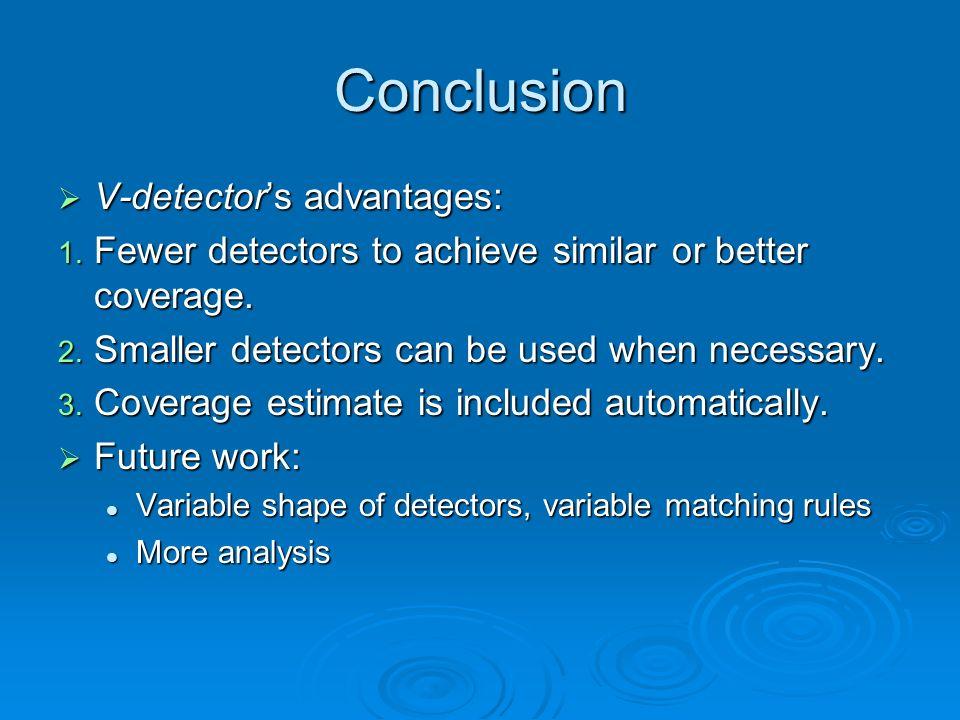 Conclusion V-detectors advantages: V-detectors advantages: 1.