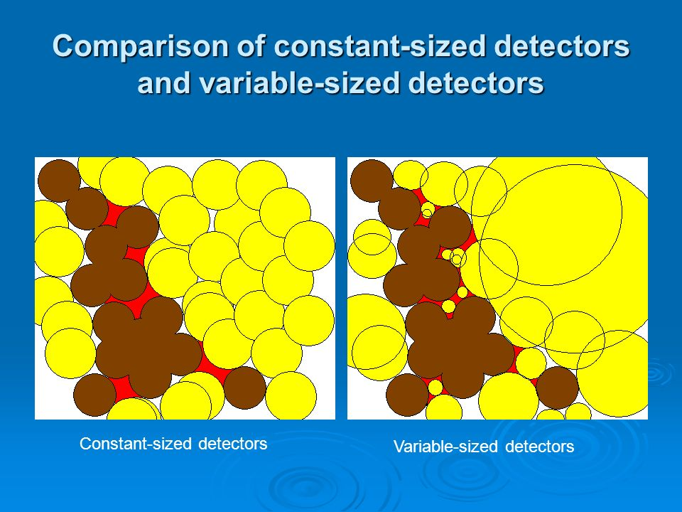 Comparison of constant-sized detectors and variable-sized detectors Constant-sized detectors Variable-sized detectors