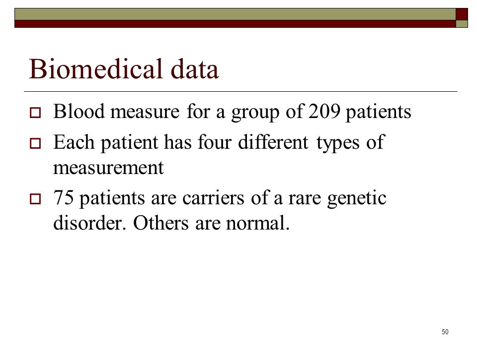 50 Biomedical data Blood measure for a group of 209 patients Each patient has four different types of measurement 75 patients are carriers of a rare genetic disorder.