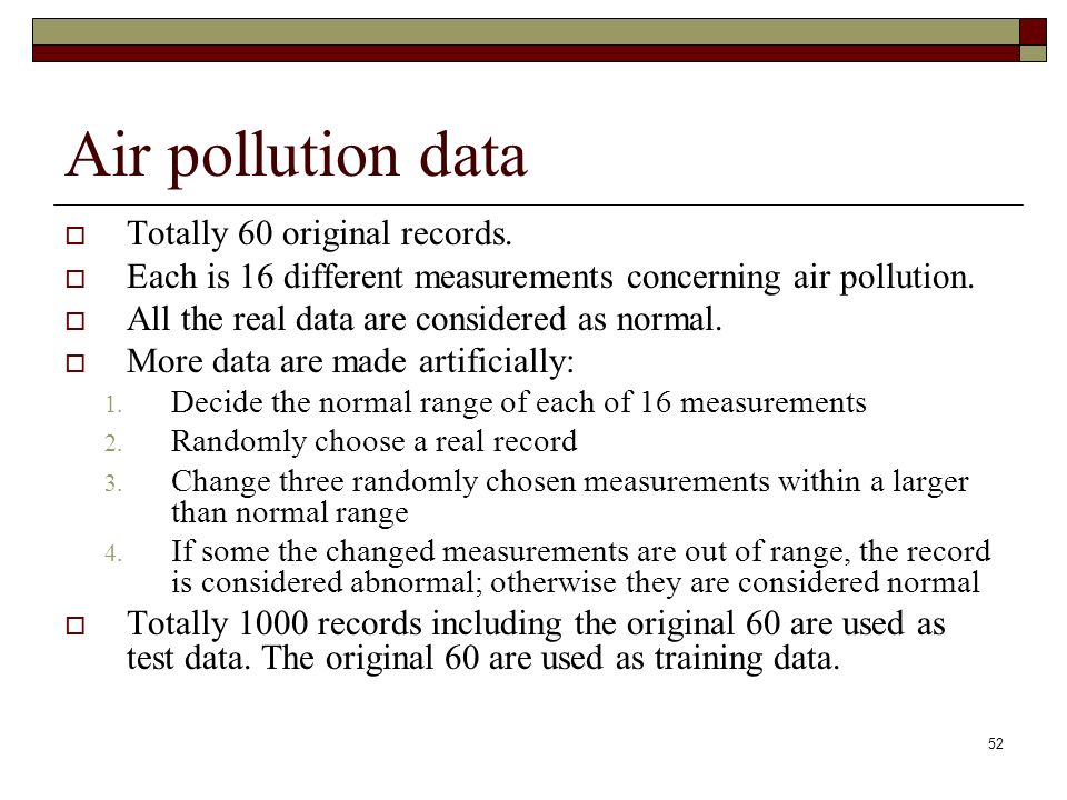 52 Air pollution data Totally 60 original records.