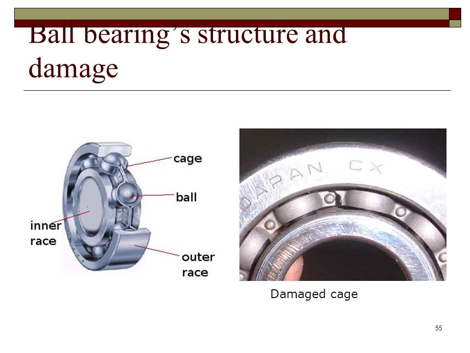 55 Ball bearings structure and damage Damaged cage
