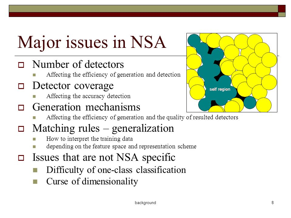 contribution9 V-detector: work done for the proposed dissertation to deal with the issues in NSA V-detector is a new negative selection algorithm.