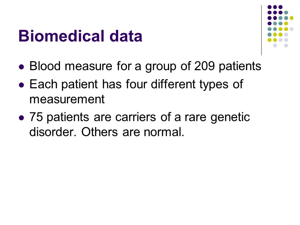 Biomedical data Blood measure for a group of 209 patients Each patient has four different types of measurement 75 patients are carriers of a rare genetic disorder.