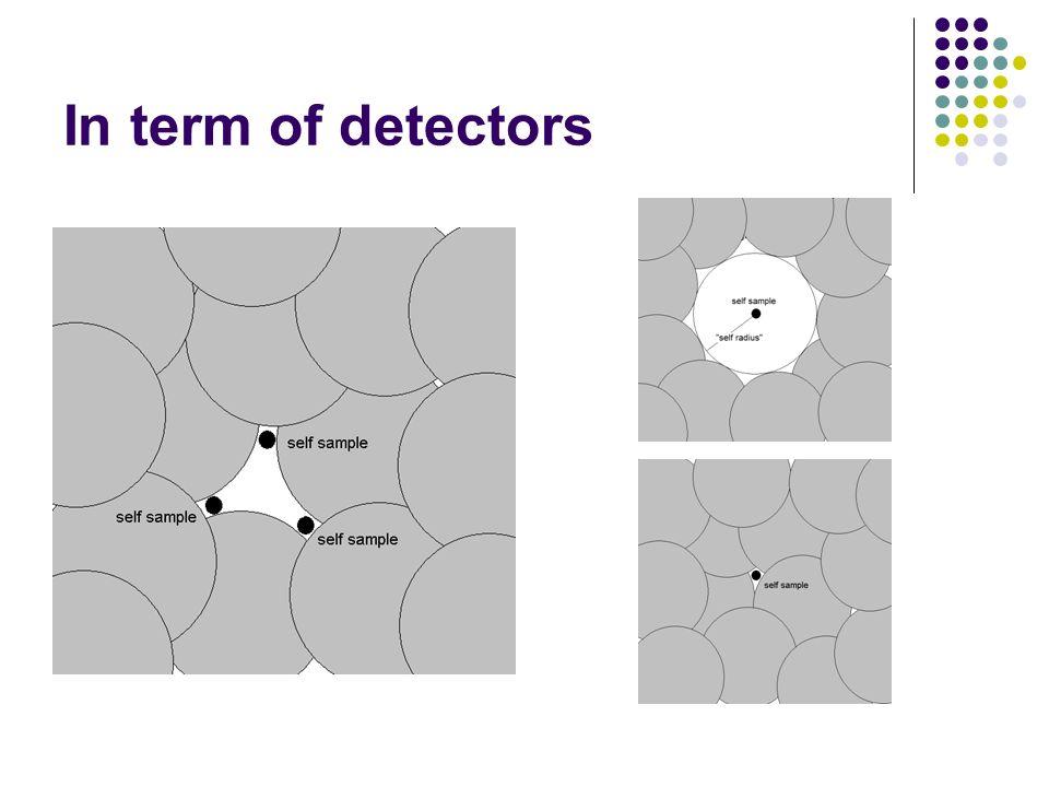In term of detectors