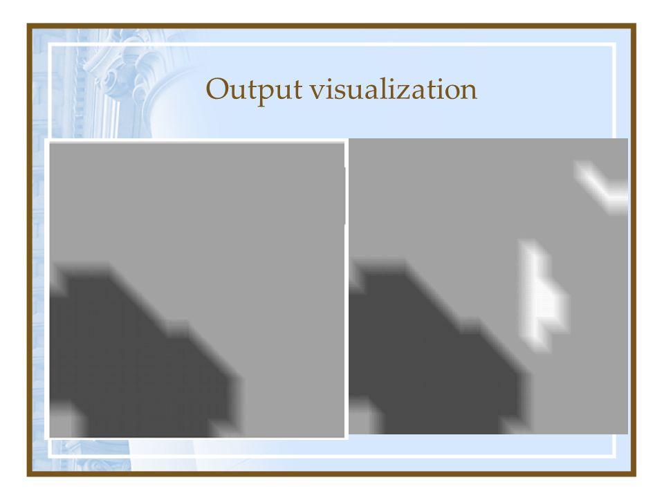 Output visualization
