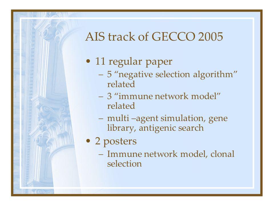AIS track of GECCO 2005 11 regular paper –5 negative selection algorithm related –3 immune network model related –multi –agent simulation, gene librar