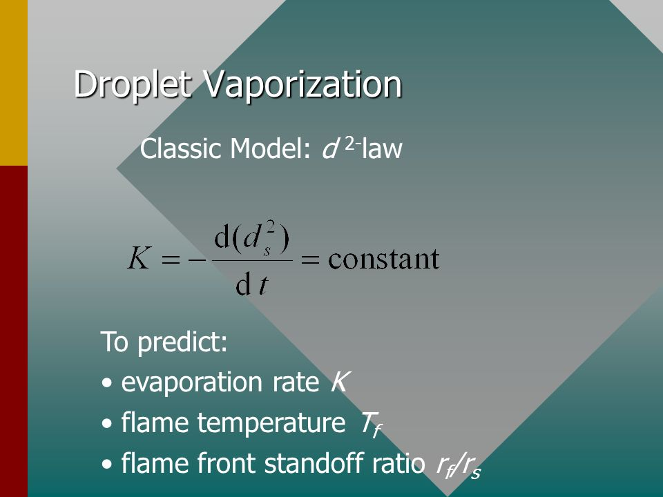 Droplet Vaporization Classic Model: d 2- law To predict: evaporation rate K flame temperature T f flame front standoff ratio r f /r s