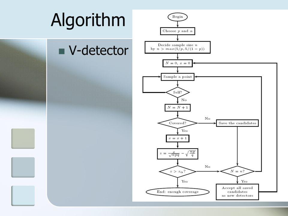 Algorithm V-detector