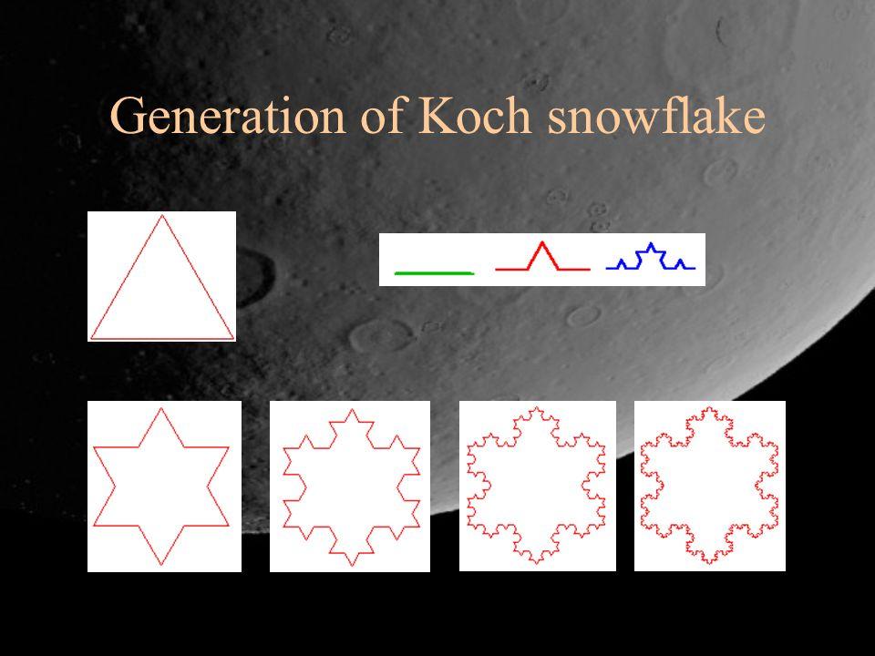 Generation of Koch snowflake