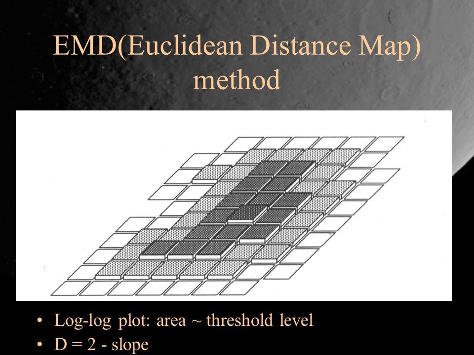 EMD(Euclidean Distance Map) method Log-log plot: area ~ threshold level D = 2 - slope
