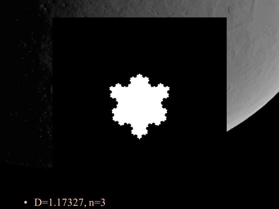 D=1.17327, n=3