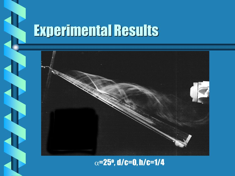 Experimental Results =25 o, d/c=0, h/c=1/4