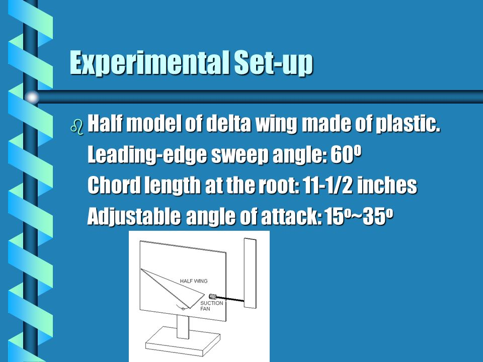 Experimental Set-up b Half model of delta wing made of plastic.