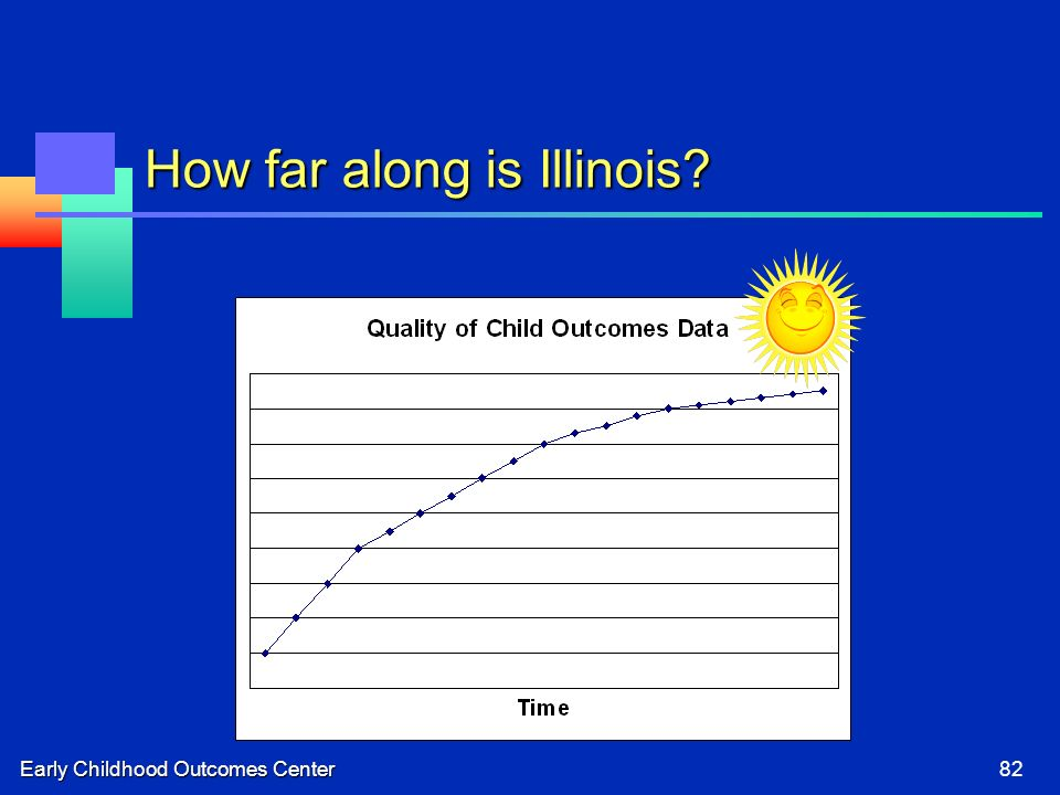 Early Childhood Outcomes Center82 How far along is Illinois?