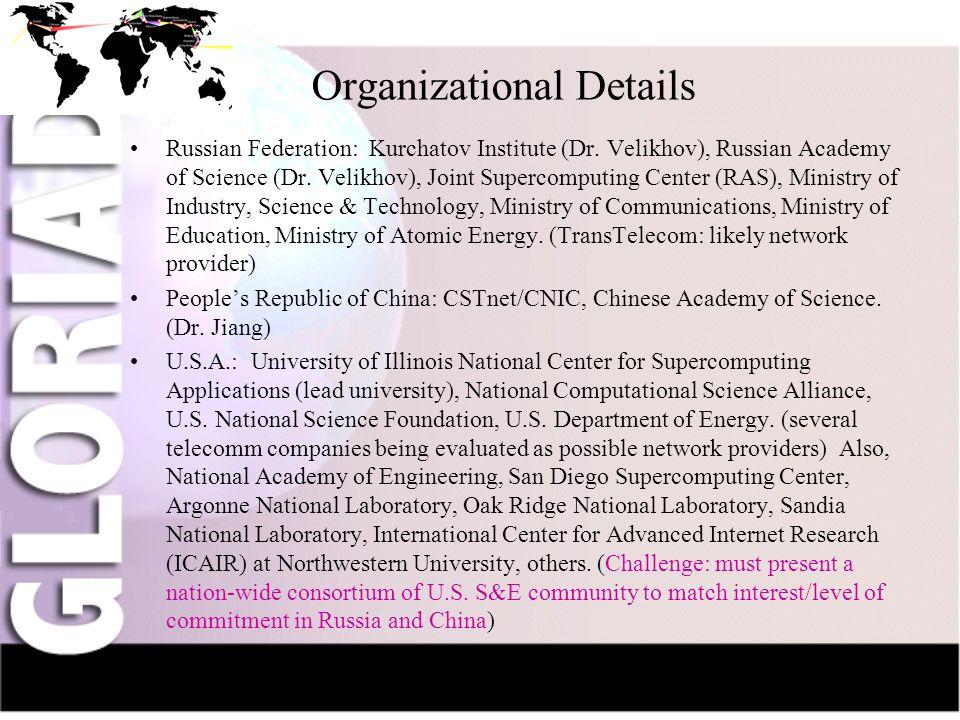 IntroductionNauka-NetCIV-NetFriendsGridsThe Future Organizational Details Russian Federation: Kurchatov Institute (Dr. Velikhov), Russian Academy of S