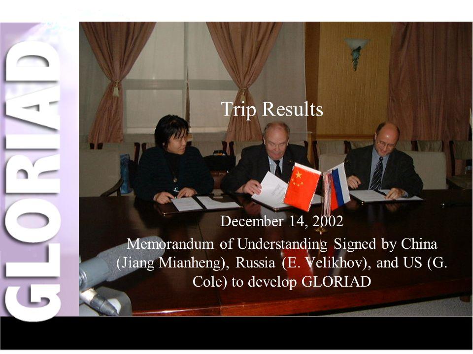 IntroductionNauka-NetCIV-NetFriendsGridsThe Future Trip Results December 14, 2002 Memorandum of Understanding Signed by China (Jiang Mianheng), Russia