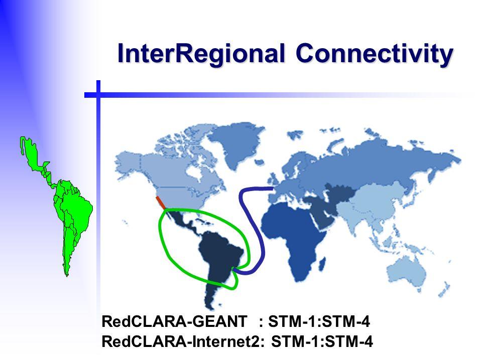 InterRegional Connectivity RedCLARA-GEANT : STM-1:STM-4 RedCLARA-Internet2: STM-1:STM-4