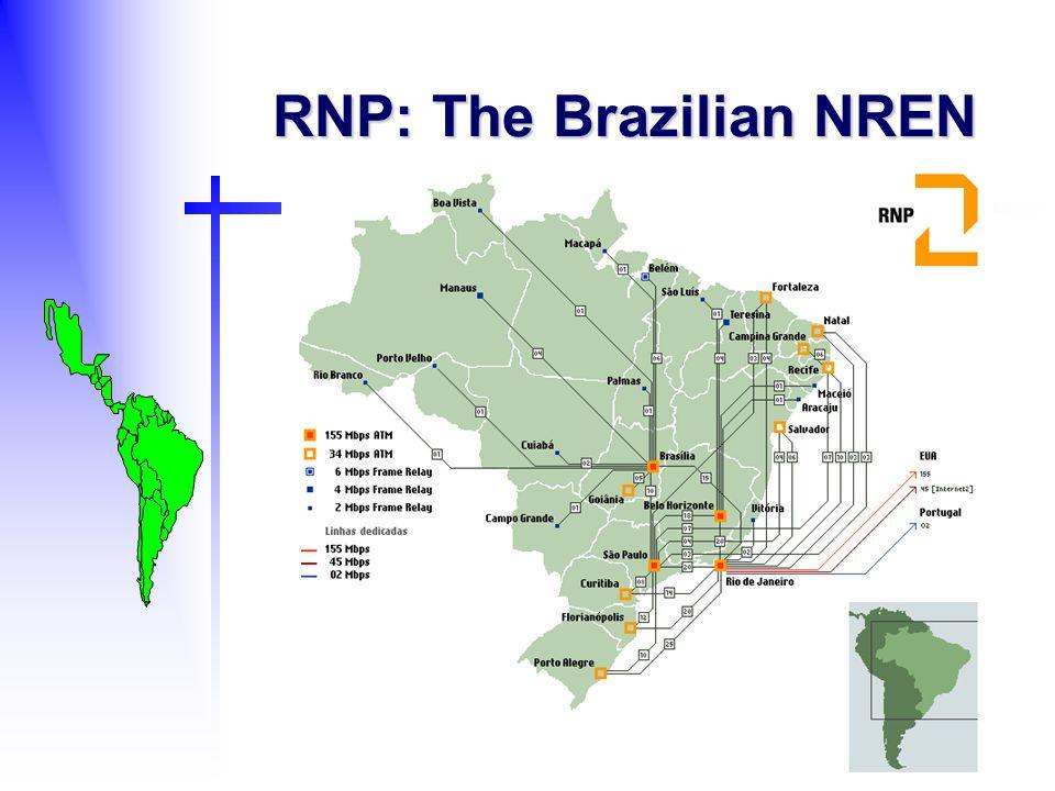 RNP: The Brazilian NREN