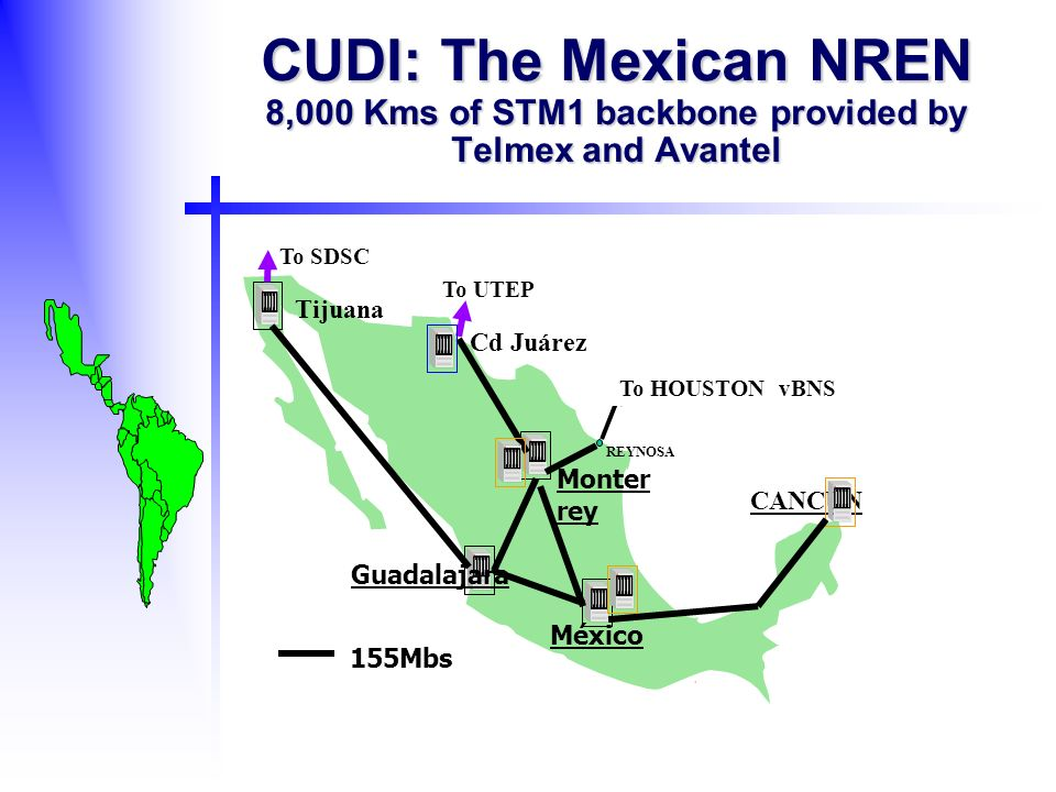 CANCUN Tijuana To SDSC Cd Juárez REYNOSA To HOUSTON vBNS To UTEP México Guadalajara Monter rey 155Mbs CUDI: The Mexican NREN 8,000 Kms of STM1 backbone provided by Telmex and Avantel