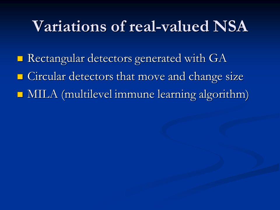 Variations of real-valued NSA Rectangular detectors generated with GA Rectangular detectors generated with GA Circular detectors that move and change
