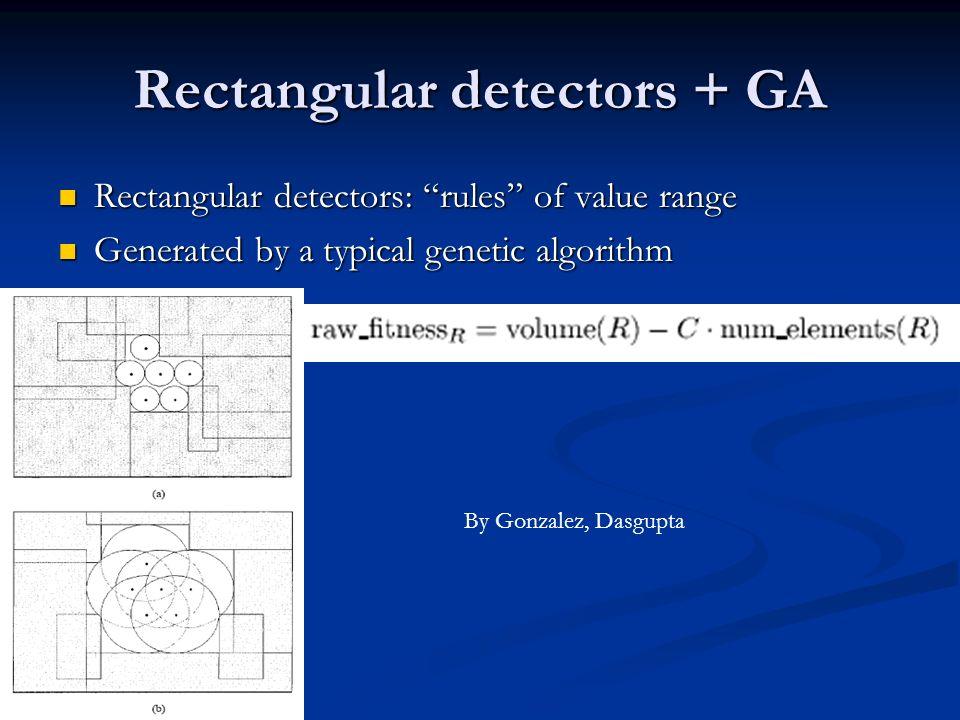 Rectangular detectors + GA Rectangular detectors: rules of value range Rectangular detectors: rules of value range Generated by a typical genetic algorithm Generated by a typical genetic algorithm By Gonzalez, Dasgupta