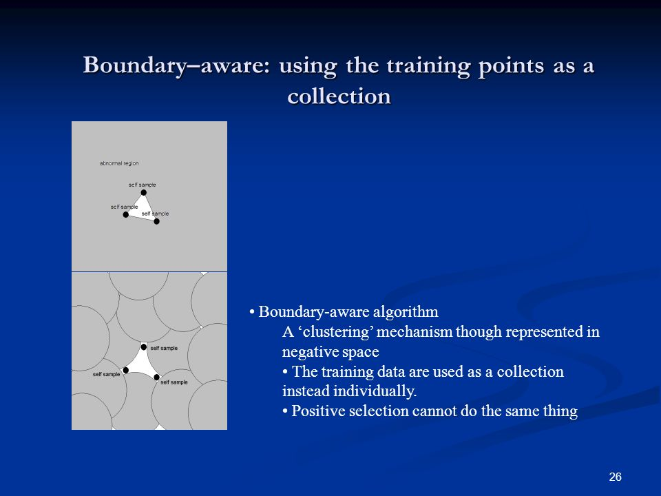 26 Boundary–aware: using the training points as a collection Boundary-aware algorithm A clustering mechanism though represented in negative space The training data are used as a collection instead individually.