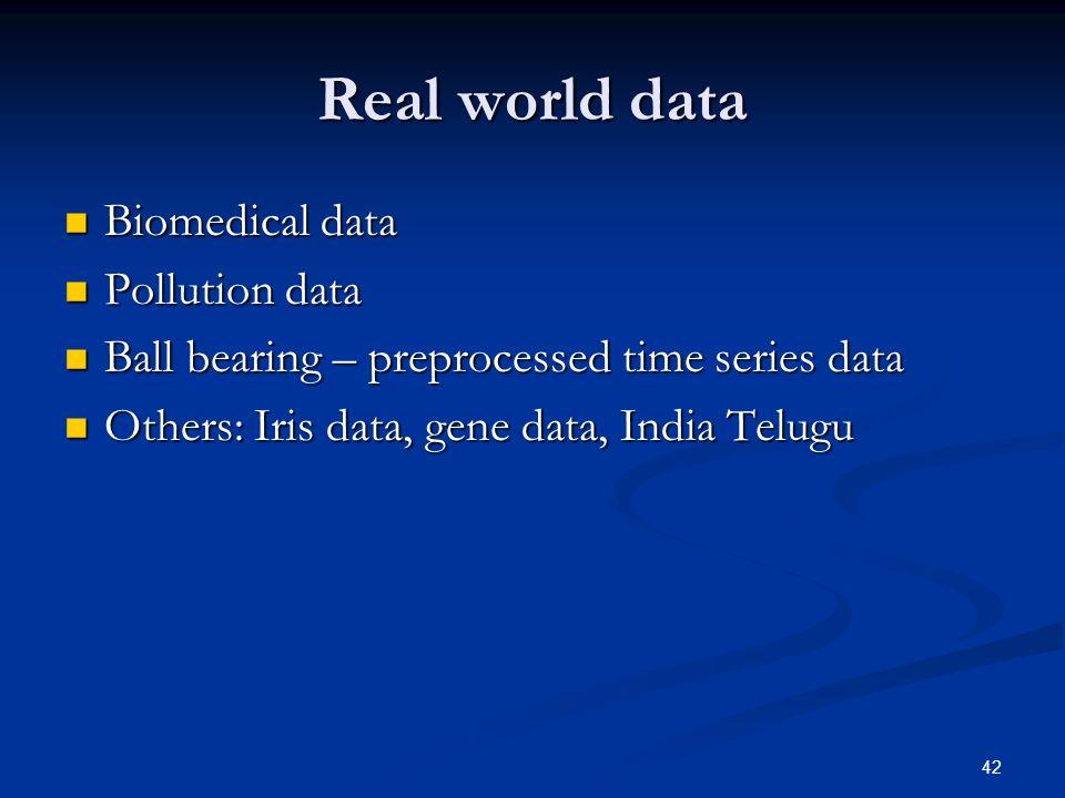 42 Real world data Biomedical data Biomedical data Pollution data Pollution data Ball bearing – preprocessed time series data Ball bearing – preprocessed time series data Others: Iris data, gene data, India Telugu Others: Iris data, gene data, India Telugu