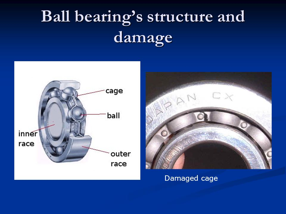 Ball bearings structure and damage Damaged cage
