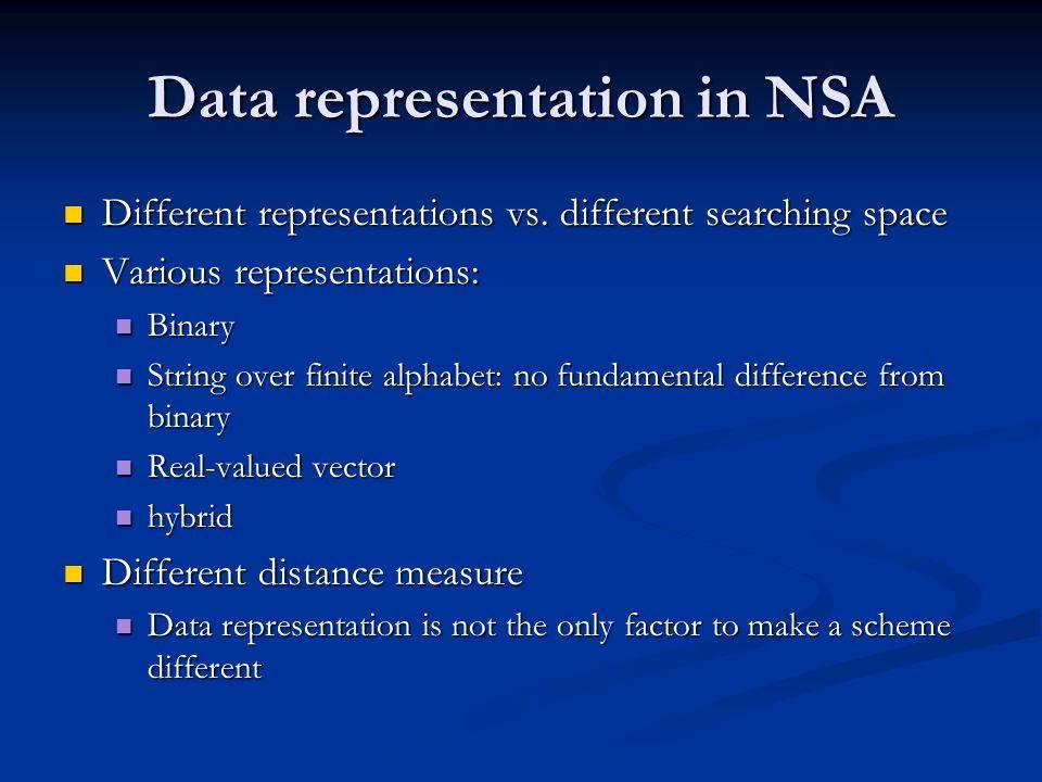 Data representation in NSA Different representations vs. different searching space Different representations vs. different searching space Various rep