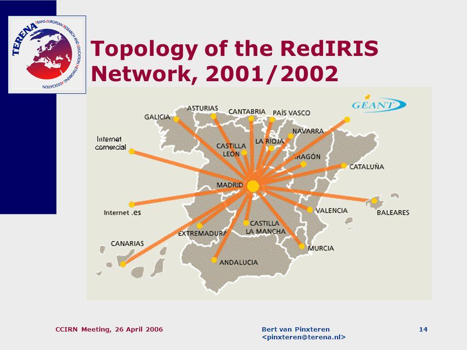 Bert van Pinxteren CCIRN Meeting, 26 April 200613 Final eEurope Benchmarking Report, COM(2002) 62 final of February 2002: