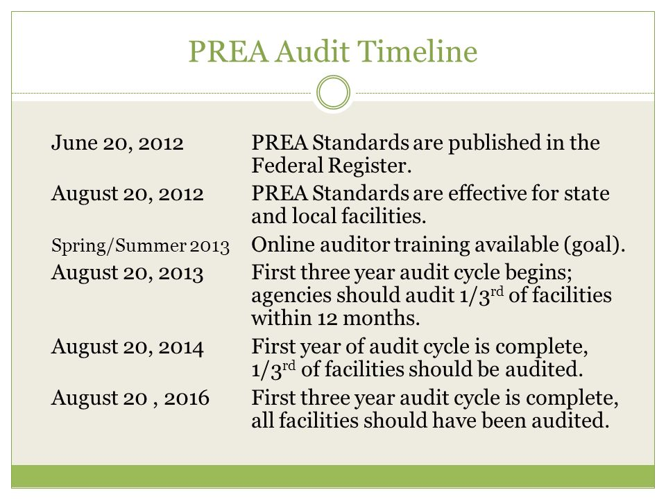 PREA Audit Timeline June 20, 2012 PREA Standards are published in the Federal Register.