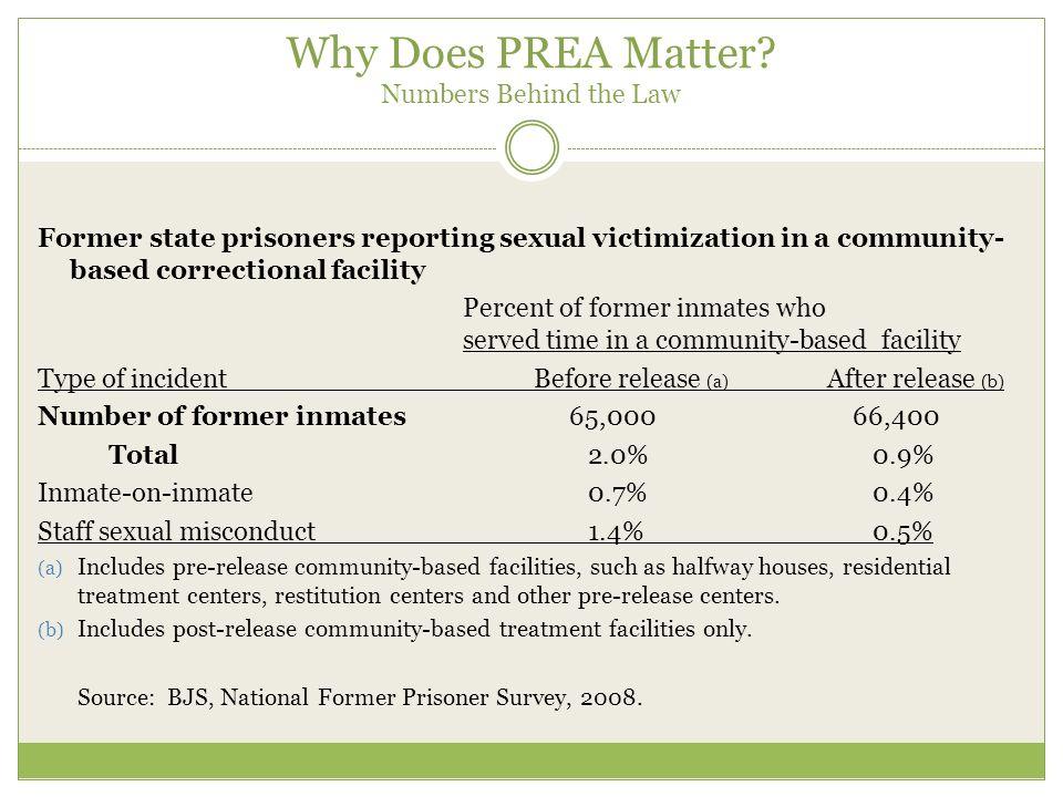 Why Does PREA Matter.