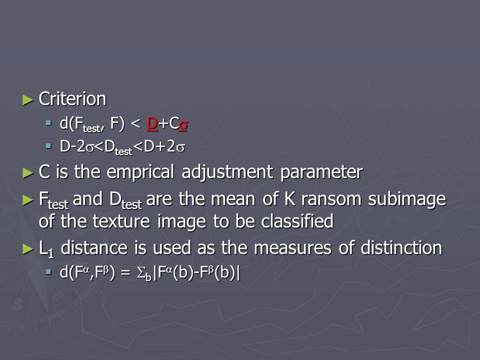 Criterion Criterion d(F test, F) < D+C d(F test, F) < D+C D-2 <D test <D+2 D-2 <D test <D+2 C is the emprical adjustment parameter C is the emprical a