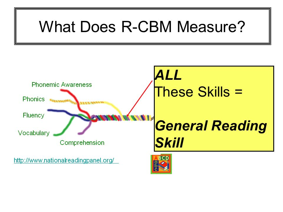 ALL These Skills = General Reading Skill What Does R-CBM Measure?