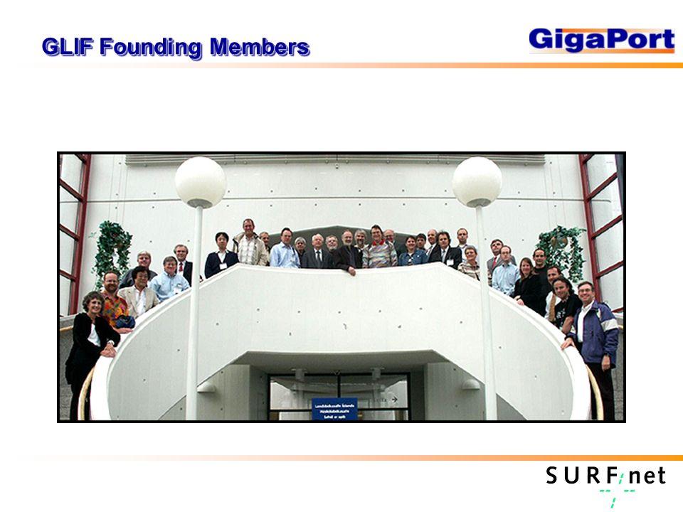 GLIF Founding Members