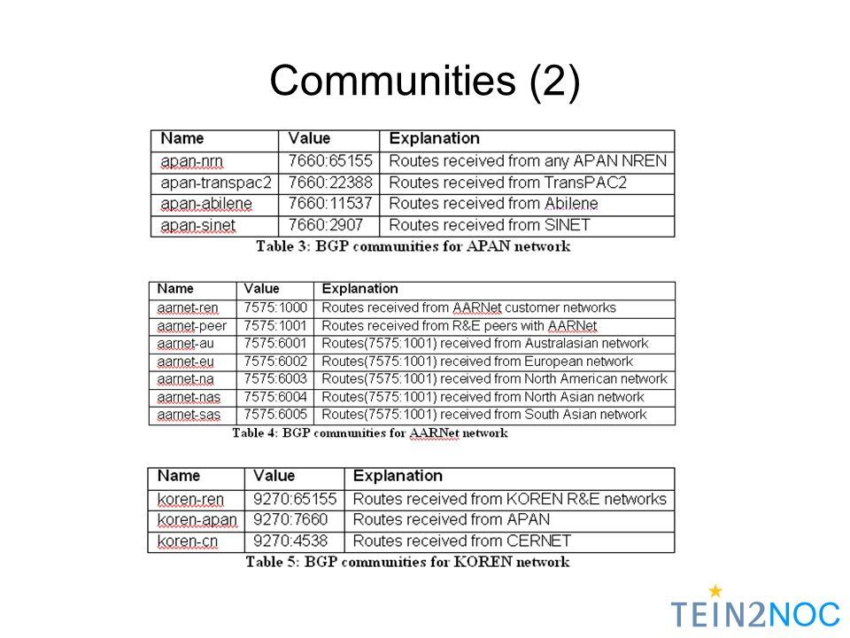 NOC Communities (2)